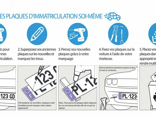 Poser ses plaques d'immatriculation