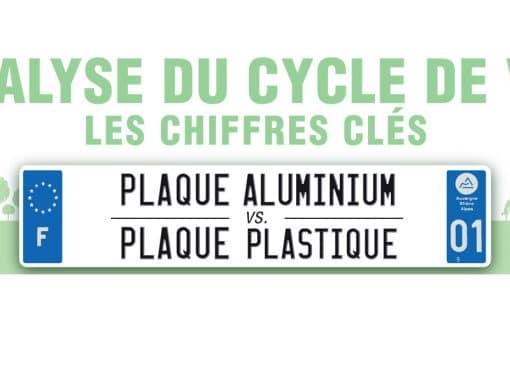 Infographie plaque aluminium versus plaque plastique