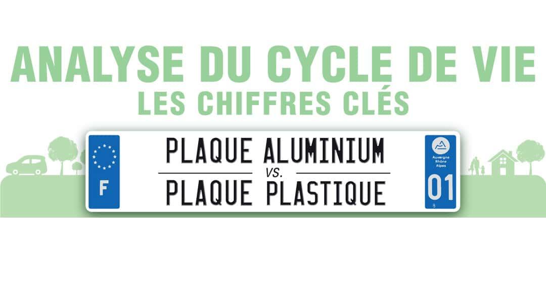 Infographie : plaque d'immatriculation aluminium vs plastique